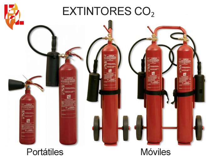 extintores-co2